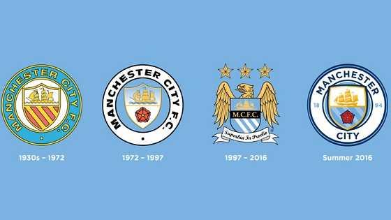 герб Манчестер Сити