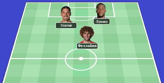Атака Манчестер Юнайтед